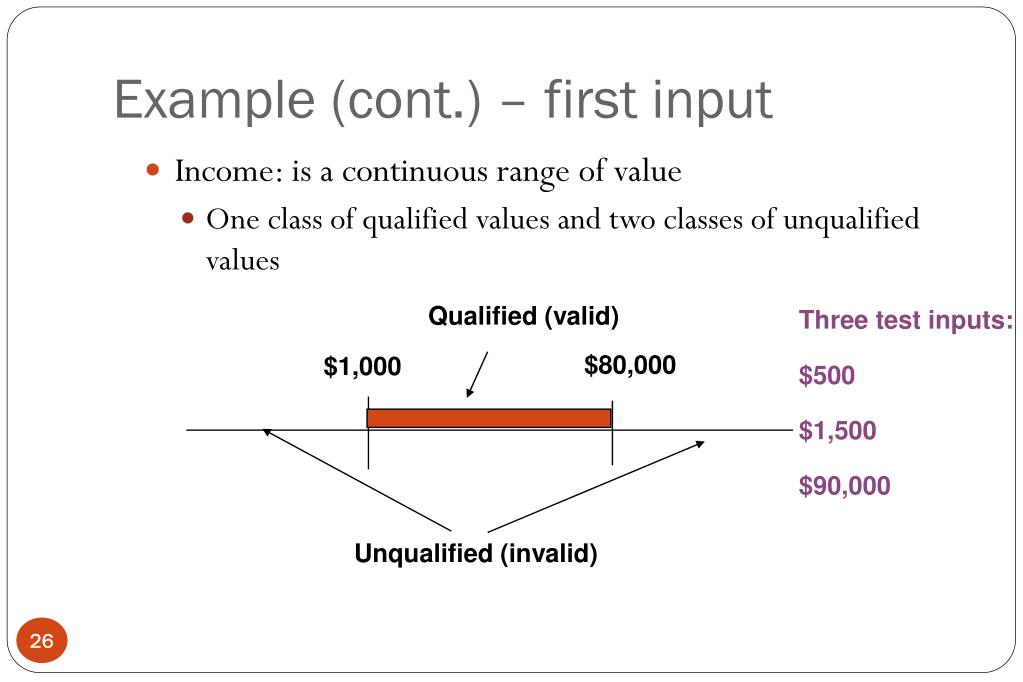 Example (cont.) – first input