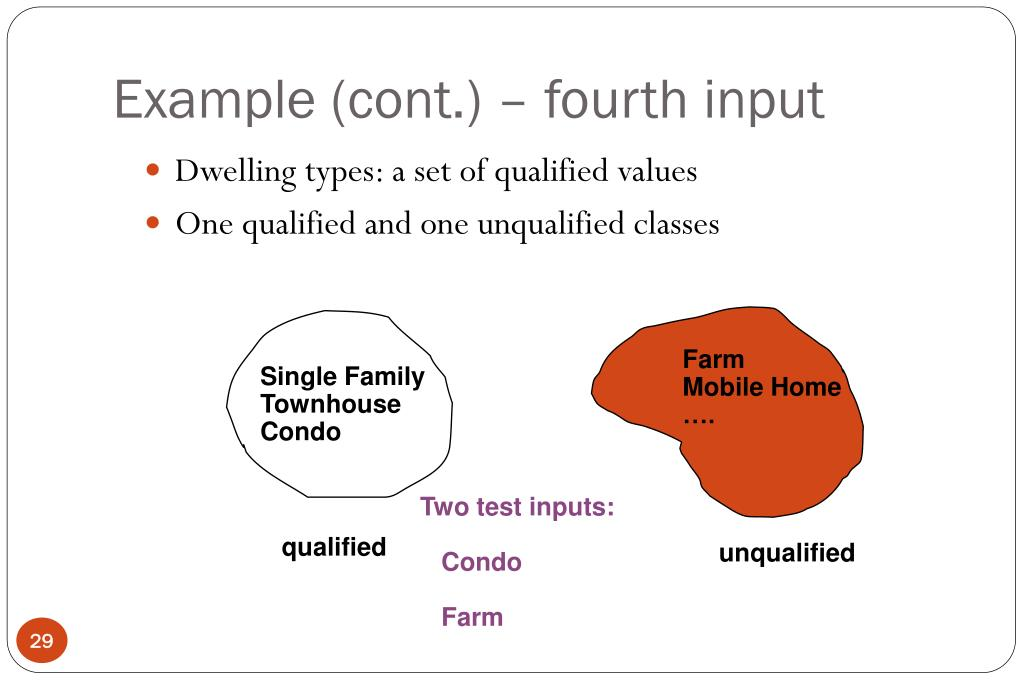 Example (cont.) – fourth input