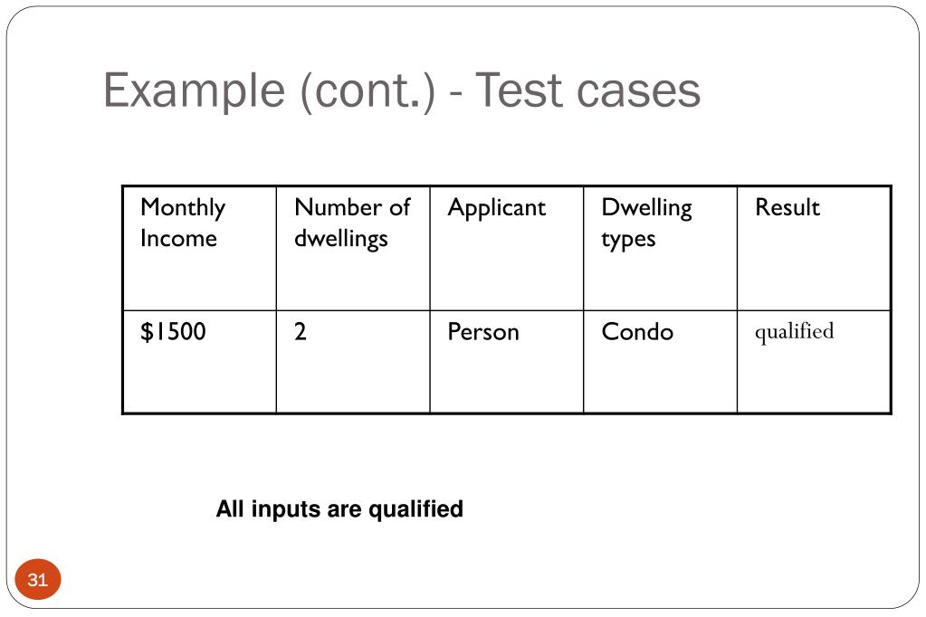 Example (cont.) - Test cases