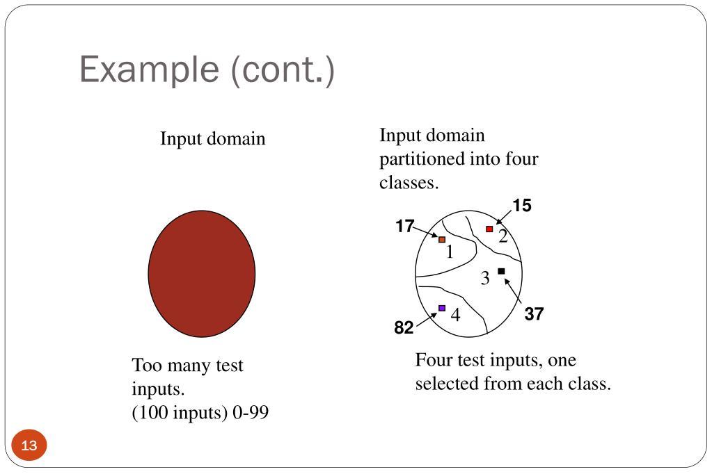 Input domain