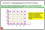 example of strong robust equivalence testing