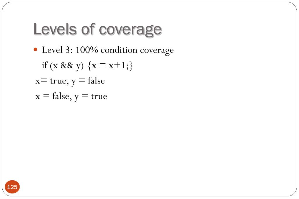 Levels of coverage