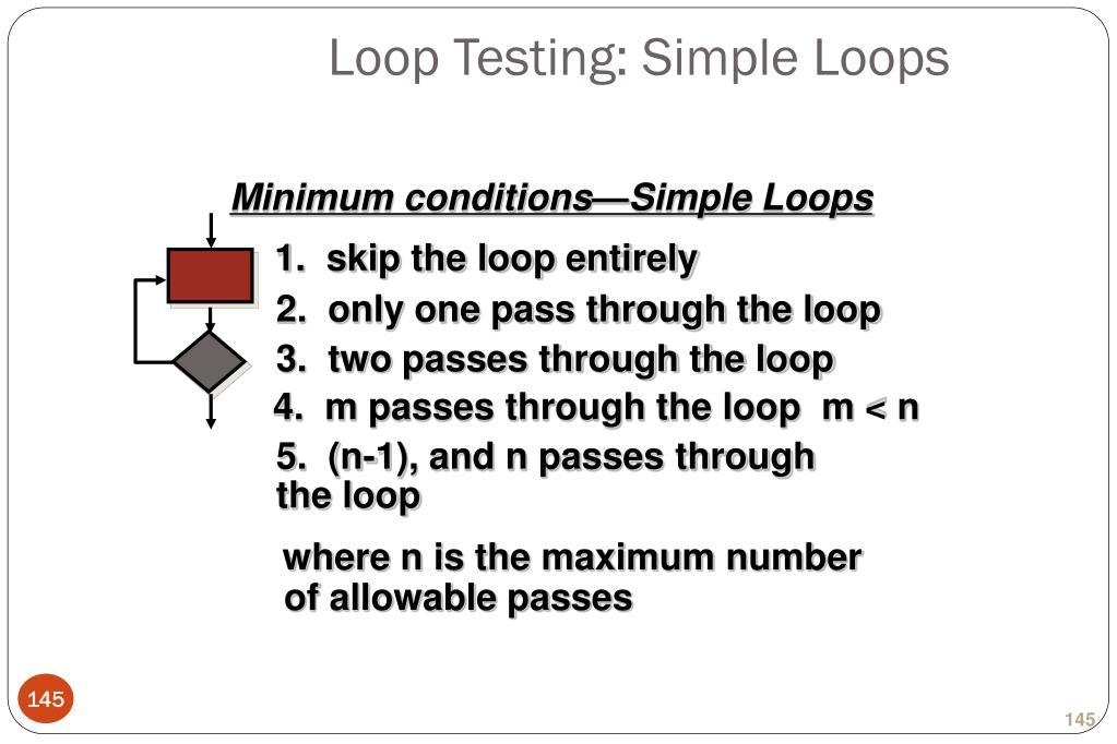 Loop Testing: Simple Loops