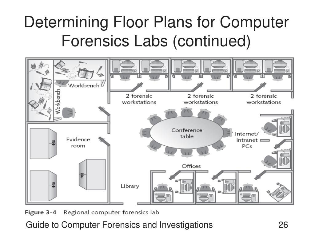 Ppt Guide To Computer Forensics And Investigations Fourth Edition Powerpoint Presentation Id 1161903