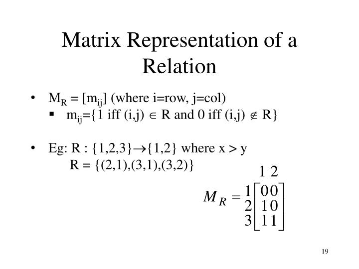Matrix Representation of a Relation