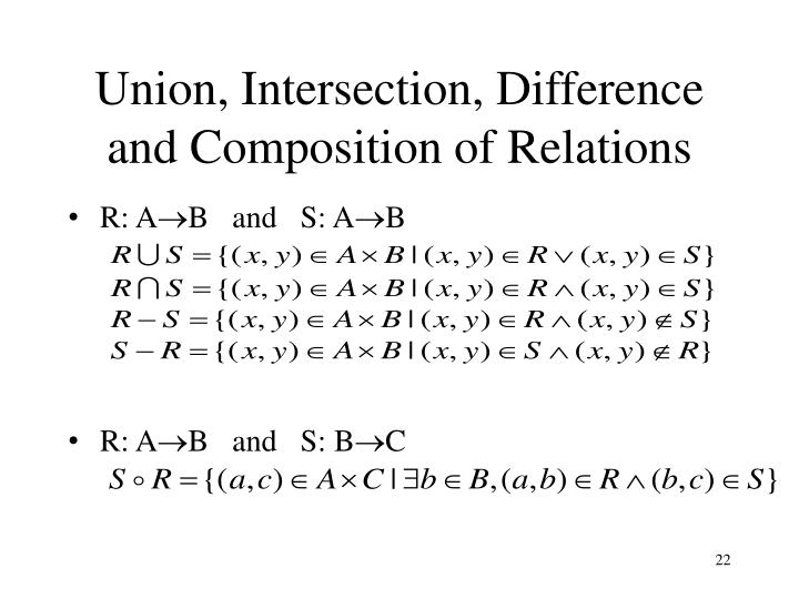 Union, Intersection, Difference and Composition of
