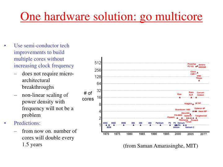 One hardware solution: go multicore