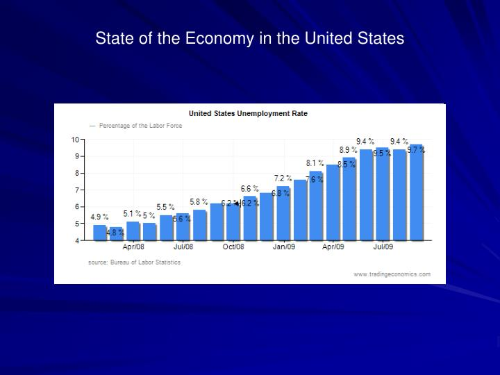 State of the Economy in the United States