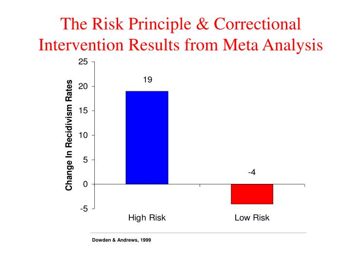 corrections prison and higher risk offenders Colo sending higher risk inmates into community corrections  higher-risk inmates to community corrections  that take offenders out of prison and.