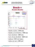 bench dynamic allocation