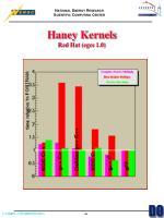 haney kernels red hat egcs 1 0