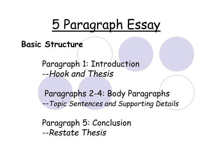 Ppt  The Five Paragraph Essay Powerpoint Presentation  Id  Paragraph Essay Basic Structure Assignment Help Websites also Yellow Wallpaper Analysis Essay  Pollution Essay In English