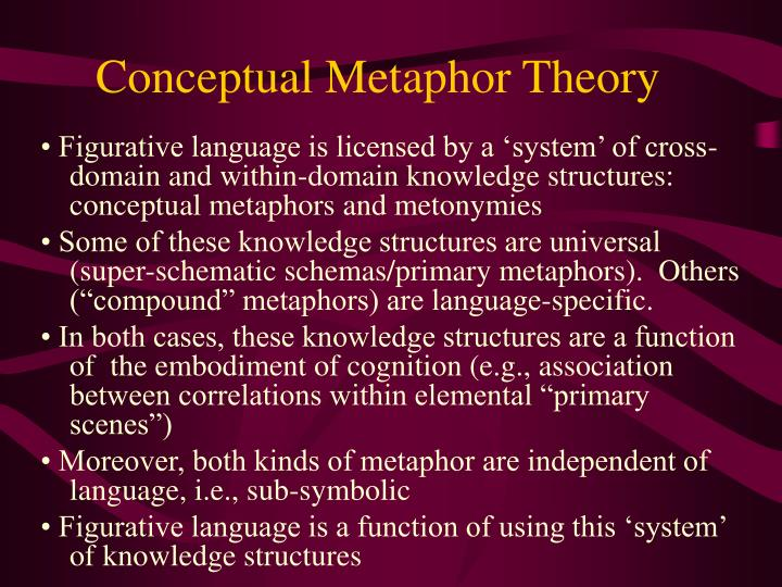summary of a theory for metaphor Metaphor theories overview metaphors are not simply literary devices, but  something active in understanding, perhaps even the very basis of language.