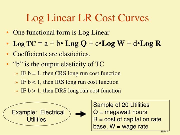 Log Linear LR Cost Curves