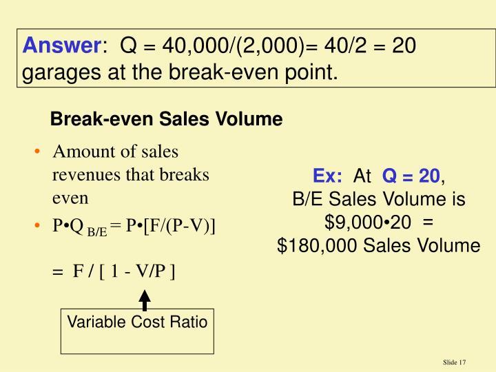 Amount of sales revenues that breaks even