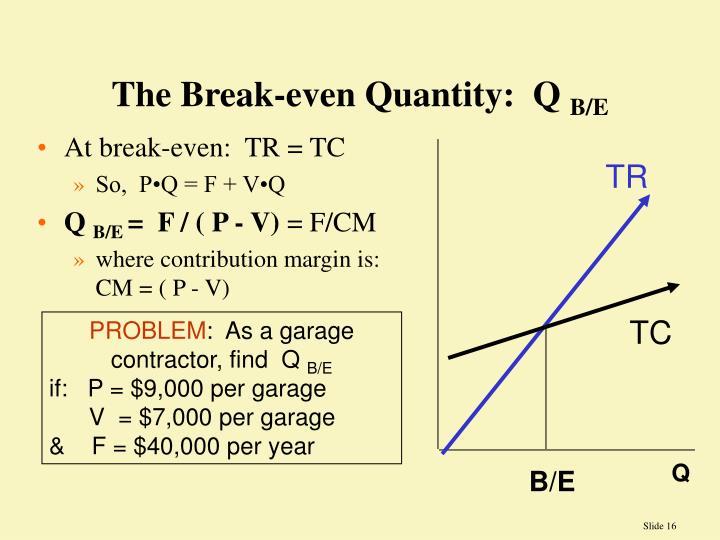 The Break-even Quantity:  Q