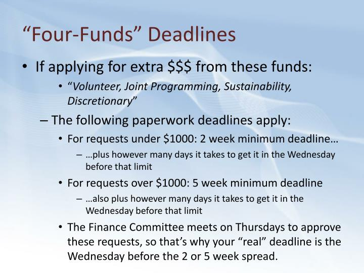 """Four-Funds"" Deadlines"