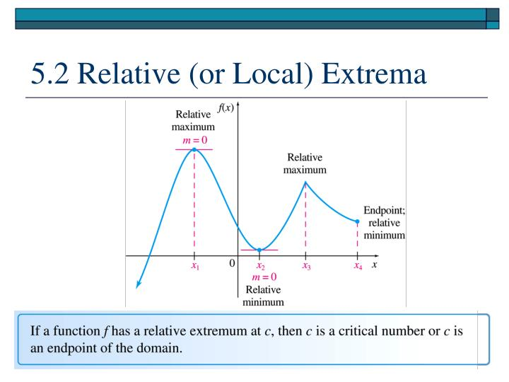 5.2 Relative (or Local) Extrema
