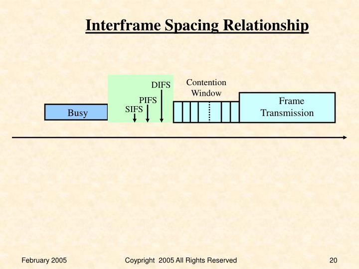 Interframe Spacing Relationship