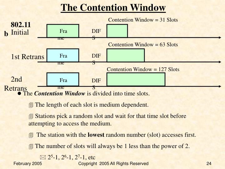 The Contention Window