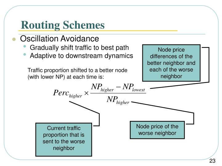 Node price differences of the better neighbor and each of the worse neighbor