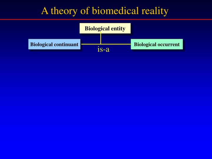 A theory of biomedical reality