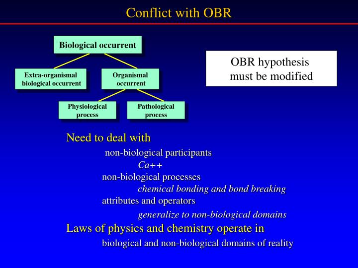 Conflict with OBR