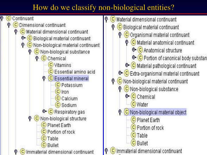 How do we classify non-biological entities?