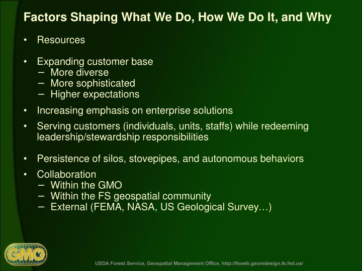 Factors Shaping What We Do, How We Do It, and Why