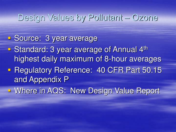 Design Values by Pollutant – Ozone