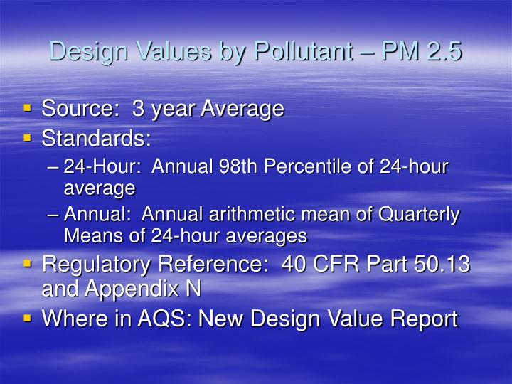 Design Values by Pollutant – PM 2.5