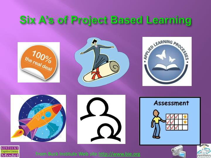 Six A's of Project Based Learning