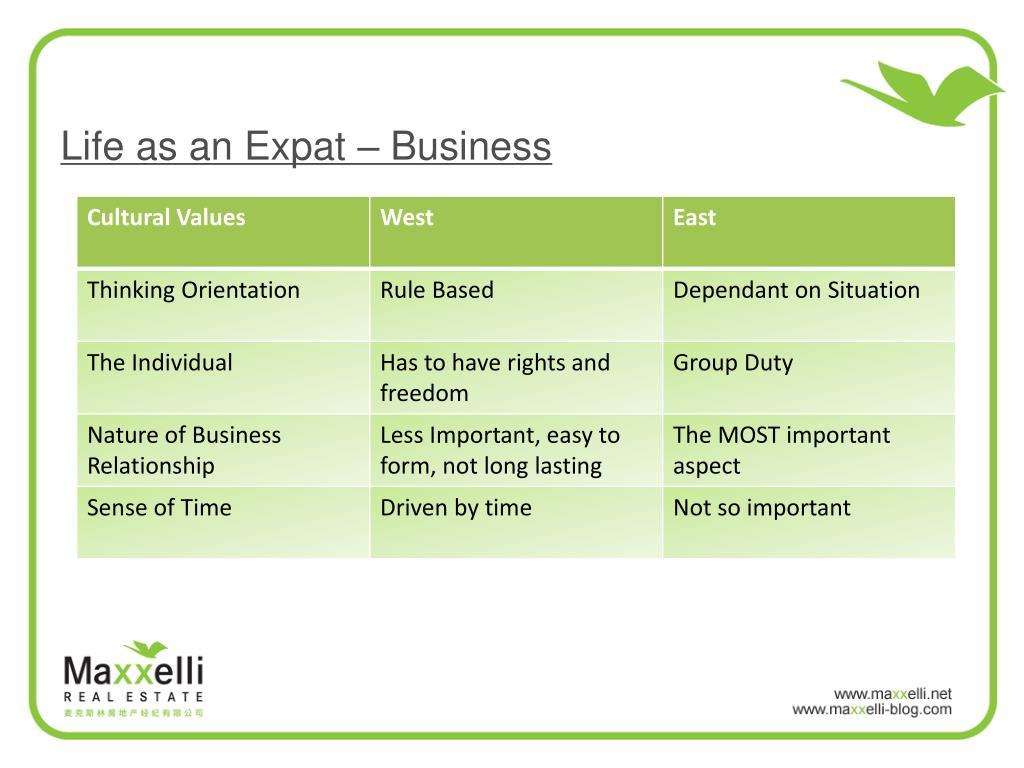 Life as an Expat – Business