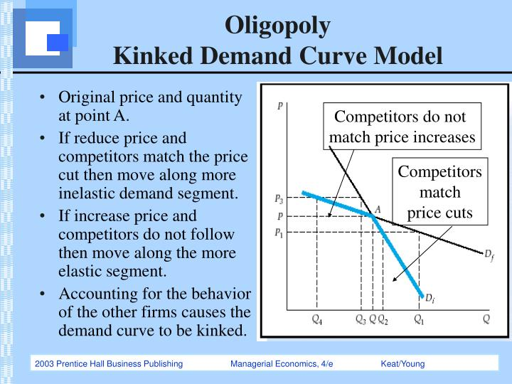 oligopoly cases Oligopoly shared monopoly and antitrust law  1 an oligopoly is an industry in which a relatively small number of firms account col-  problems, text, cases 139.