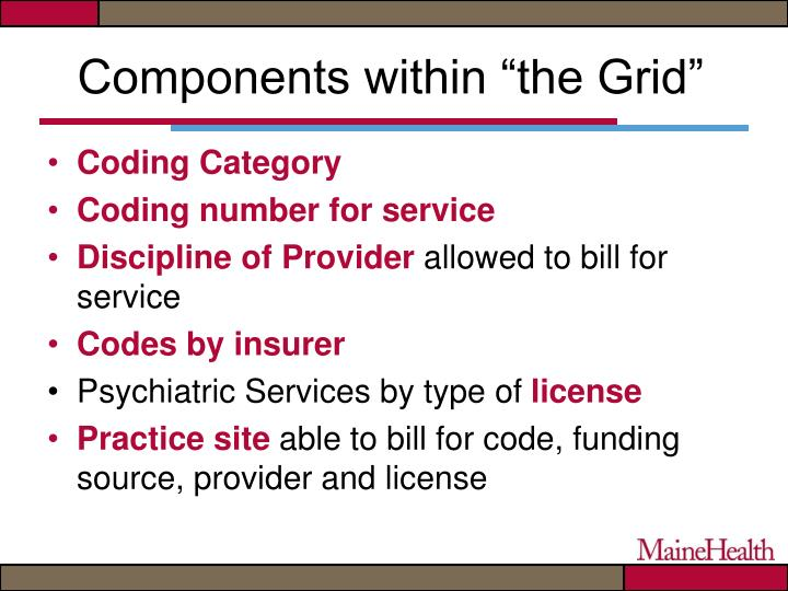 """Components within """"the Grid"""""""
