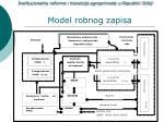model robnog zapisa