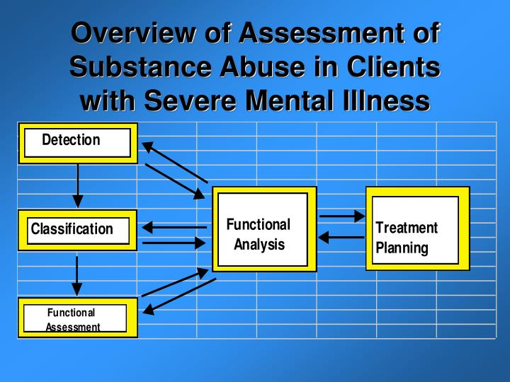carry out comprehensive substance misuse assessmen essay Drug abuse testing usually involves an initial screening test followed by a second test that identifies and/or confirms the presence of a drug or drugs most laboratories use commercially available tests that have been developed and optimized to screen urine for the major drugs of abuse.
