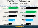 gdot project delivery rates nchrp report 20 24 37 a 01