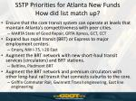 sstp priorities for atlanta new funds how did list match up