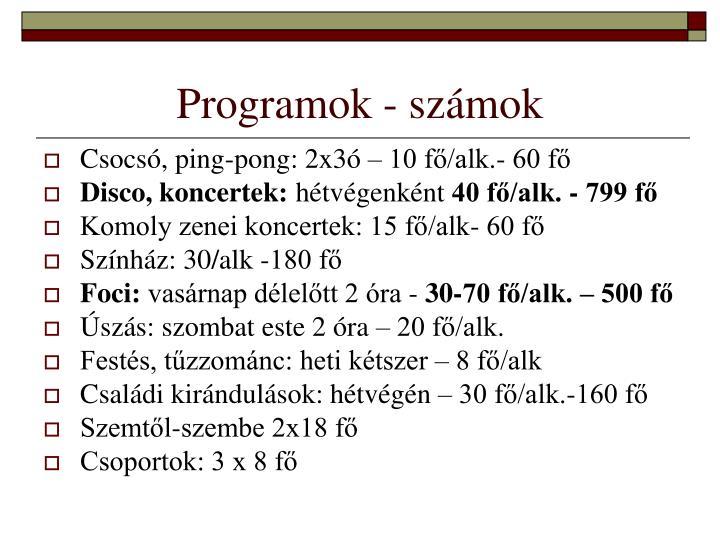 Programok - számok