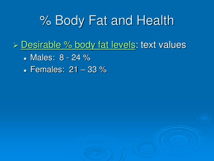 % Body Fat and Health