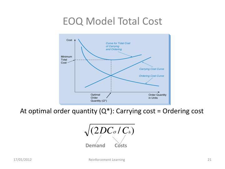 EOQ Model Total Cost