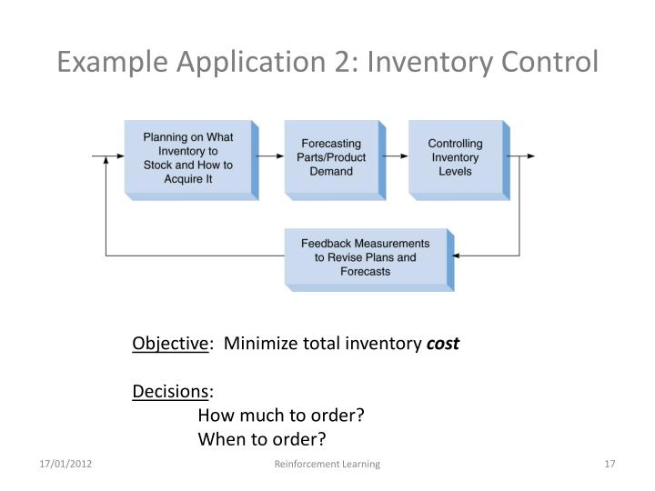 Example Application 2: Inventory Control