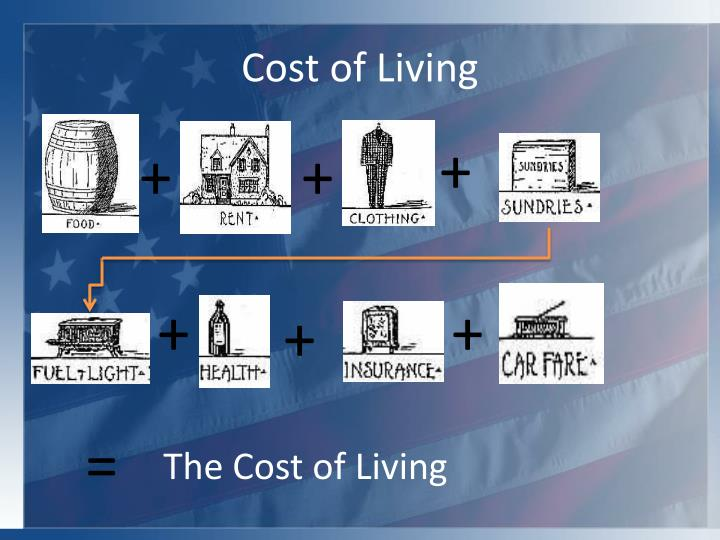 Cost of Living
