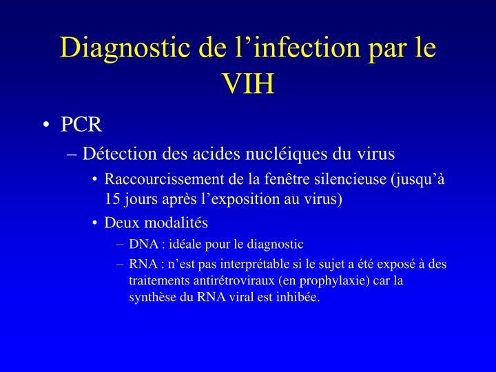Diagnostic de l'infection par le VIH