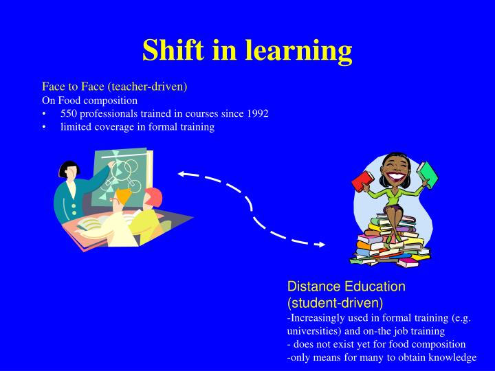 Shift in learning