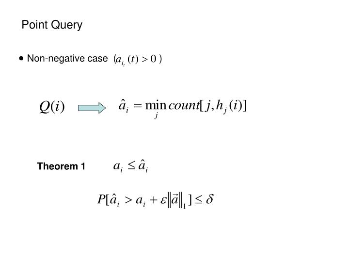 Point Query