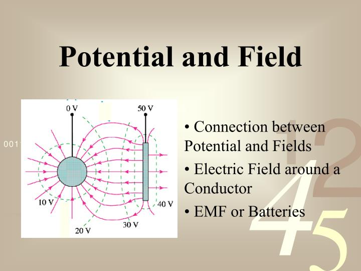 potential and field n.