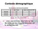 contexte d mographique1