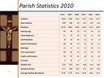 parish statistics 2010